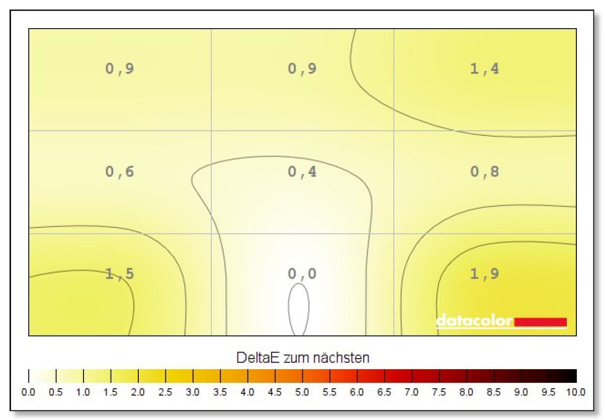 MSI Optic MAG301RF Bildhomogenität Farbhomogenität