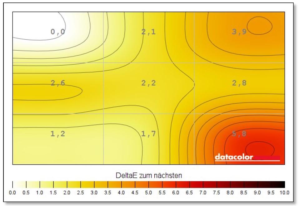 MSI Optix MAG274QRFDE-QD Farbhomogenität